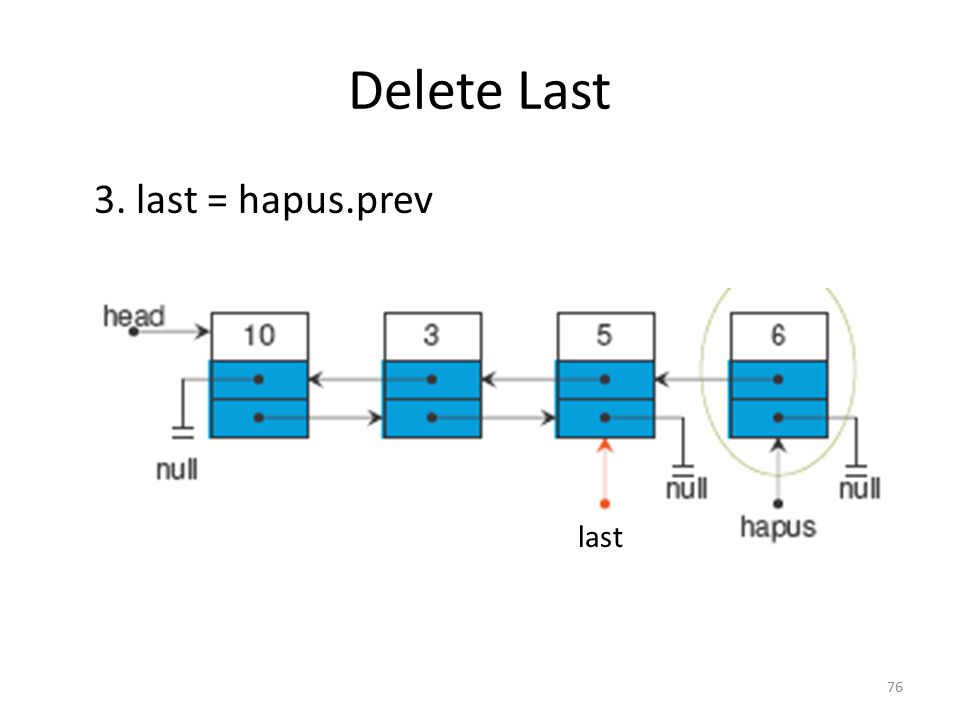 75 Delete Last 2. last.prev.next = null last