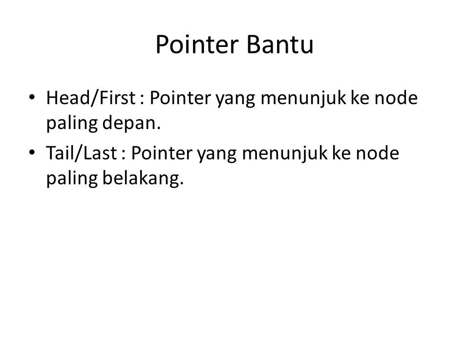 firstnode=> menunjuk pointer pada node0 firstnode.data => mengakses data pada node0 (a) get(0) abcde null firstNode
