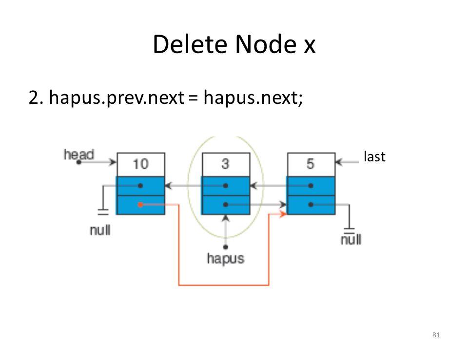 80 Delete Node x 1.Node hapus; hapus diarahkan pada posisi node 3, bisa mulai dari head maupun last last