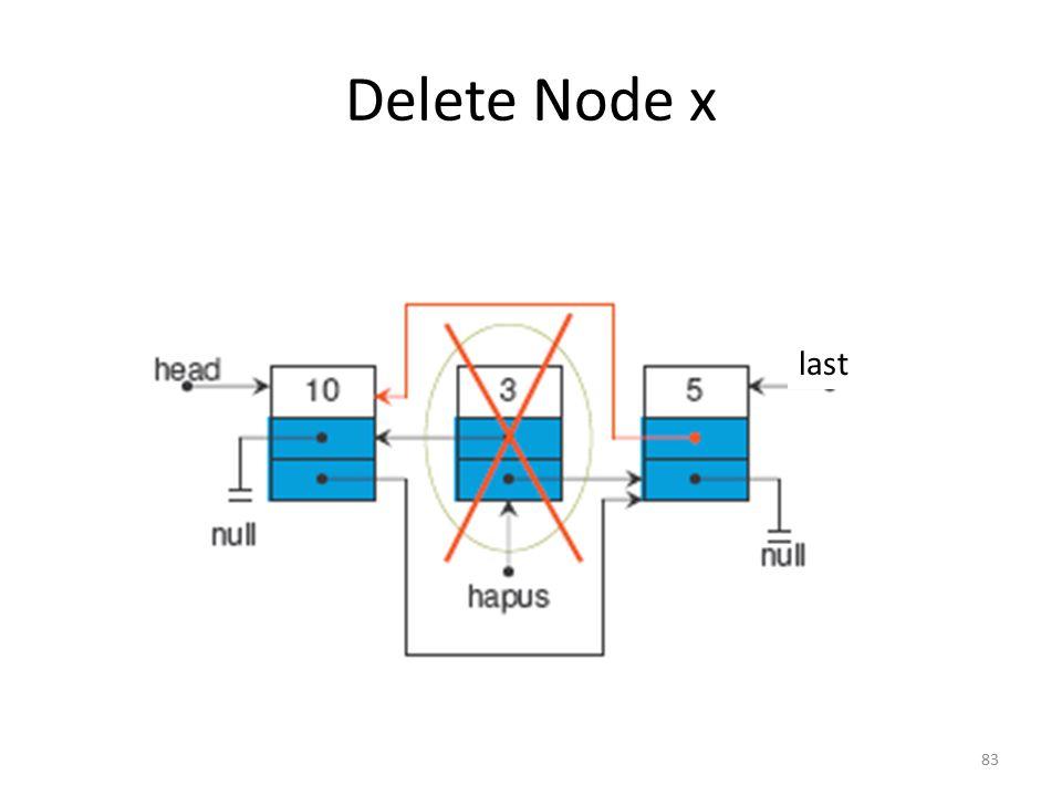 82 Delete Node x 3. hapus.next.prev = hapus.prev; last