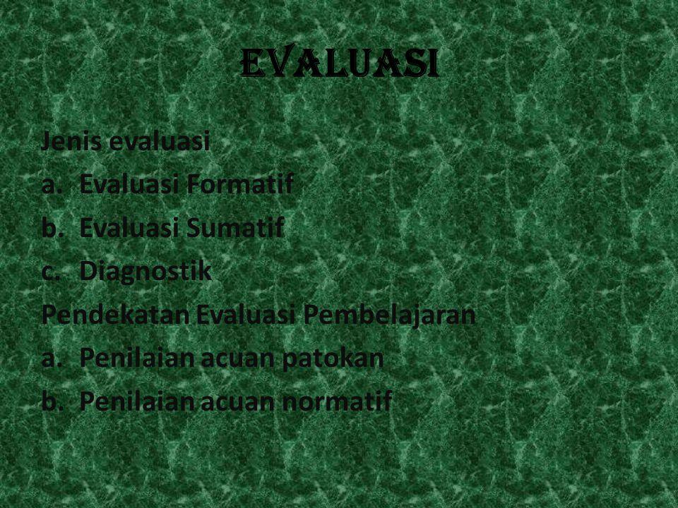 EVALUASI Jenis evaluasi a.Evaluasi Formatif b.Evaluasi Sumatif c.Diagnostik Pendekatan Evaluasi Pembelajaran a.Penilaian acuan patokan b.Penilaian acu