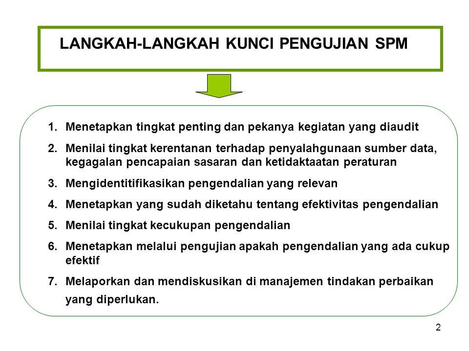 2 LANGKAH-LANGKAH KUNCI PENGUJIAN SPM 1.Menetapkan tingkat penting dan pekanya kegiatan yang diaudit 2.Menilai tingkat kerentanan terhadap penyalahgun