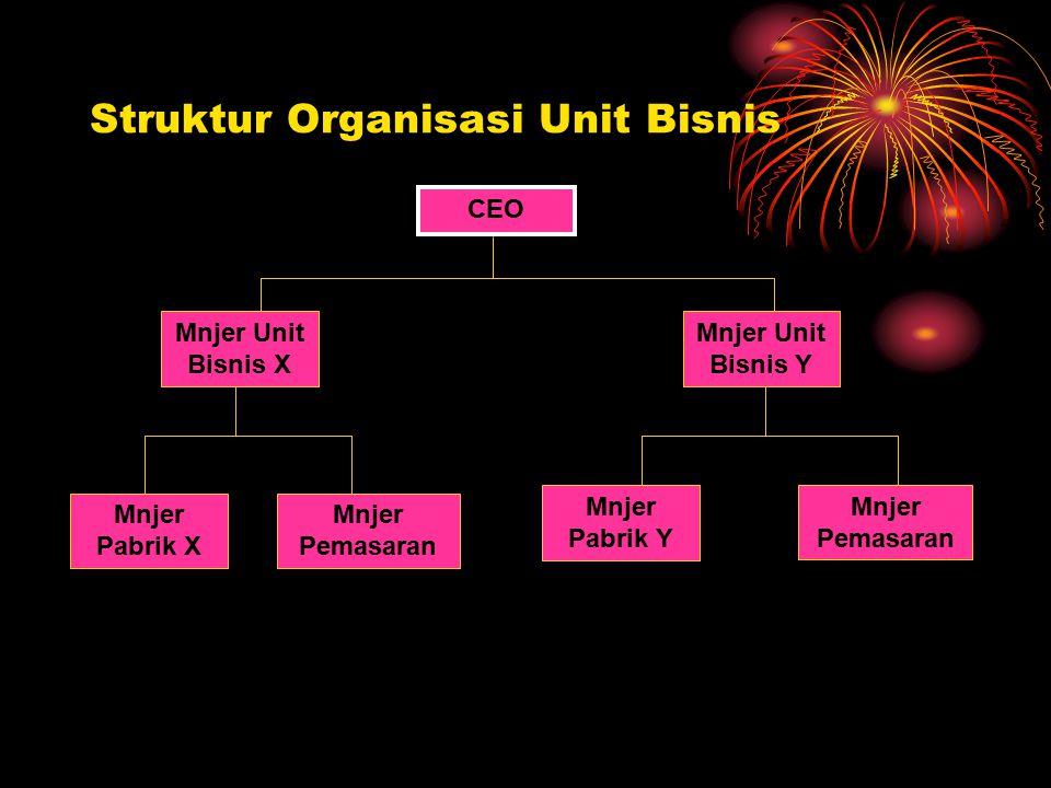 Struktur Organisasi Unit Bisnis CEO Mnjer Unit Bisnis X Mnjer Pabrik Y Mnjer Unit Bisnis Y Mnjer Pemasaran Mnjer Pabrik X Mnjer Pemasaran