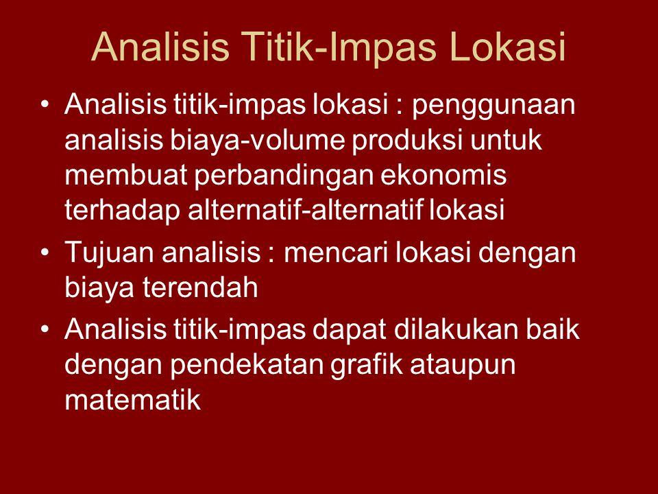 Analisis Titik-Impas Lokasi Analisis titik-impas lokasi : penggunaan analisis biaya-volume produksi untuk membuat perbandingan ekonomis terhadap alter