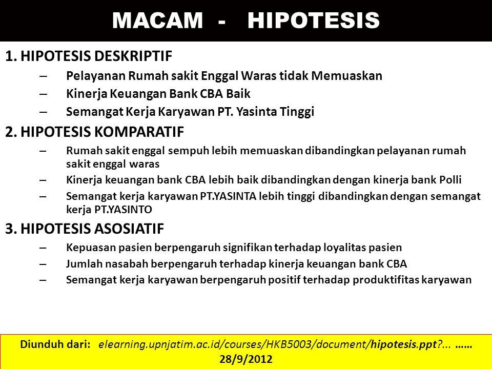 MACAM - HIPOTESIS 1.HIPOTESIS DESKRIPTIF – Pelayanan Rumah sakit Enggal Waras tidak Memuaskan – Kinerja Keuangan Bank CBA Baik – Semangat Kerja Karyaw