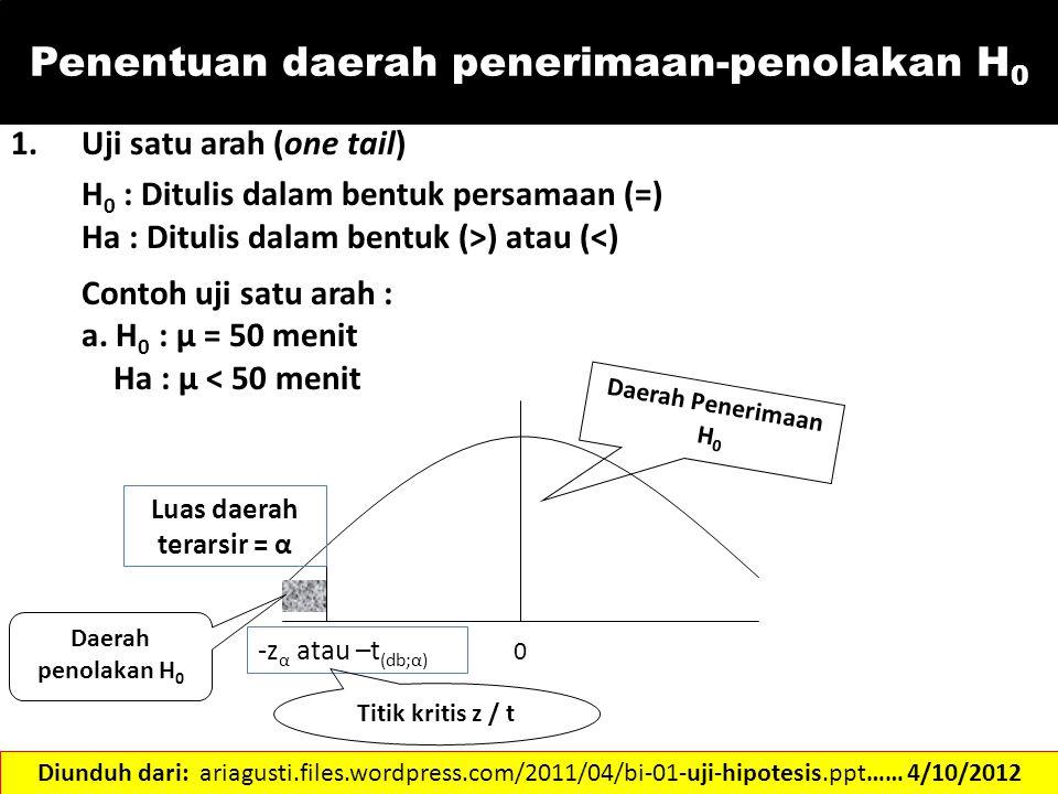 Penentuan daerah penerimaan-penolakan H 0 1.Uji satu arah (one tail) H 0 : Ditulis dalam bentuk persamaan (=) Ha : Ditulis dalam bentuk (>) atau (<) C