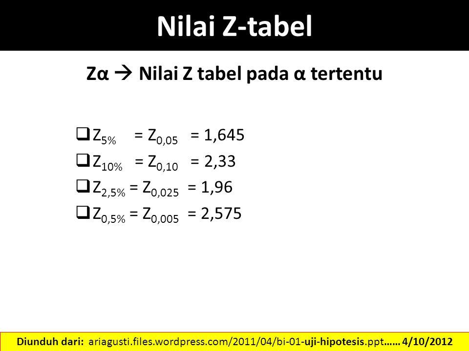 Nilai Z-tabel Zα  Nilai Z tabel pada α tertentu  Z 5% = Z 0,05 = 1,645  Z 10% = Z 0,10 = 2,33  Z 2,5% = Z 0,025 = 1,96  Z 0,5% = Z 0,005 = 2,575