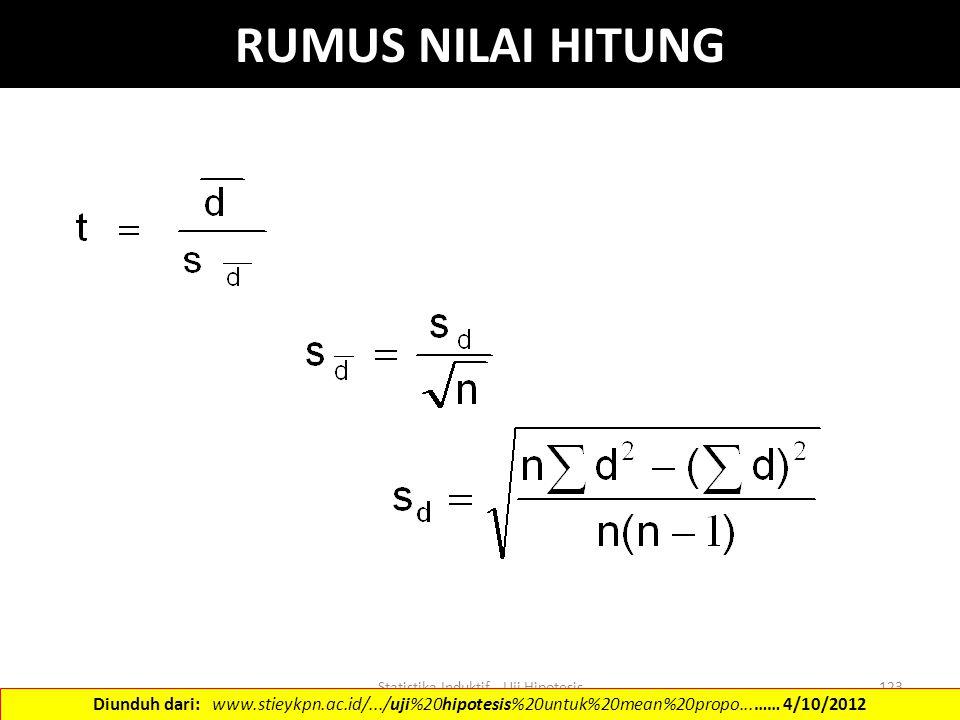 Statistika Induktif - Uji Hipotesis123 RUMUS NILAI HITUNG Diunduh dari: www.stieykpn.ac.id/.../uji%20hipotesis%20untuk%20mean%20propo...…… 4/10/2012
