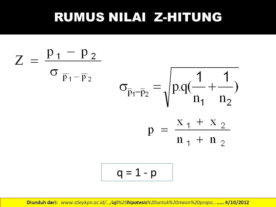 RUMUS NILAI Z-HITUNG q = 1 - p Diunduh dari: www.stieykpn.ac.id/.../uji%20hipotesis%20untuk%20mean%20propo...…… 4/10/2012