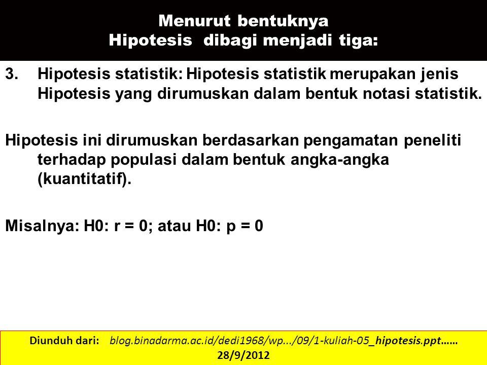 Menurut bentuknya Hipotesis dibagi menjadi tiga: 3.Hipotesis statistik: Hipotesis statistik merupakan jenis Hipotesis yang dirumuskan dalam bentuk not