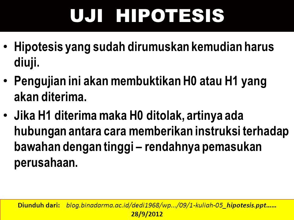 UJI HIPOTESIS Hipotesis yang sudah dirumuskan kemudian harus diuji. Pengujian ini akan membuktikan H0 atau H1 yang akan diterima. Jika H1 diterima mak