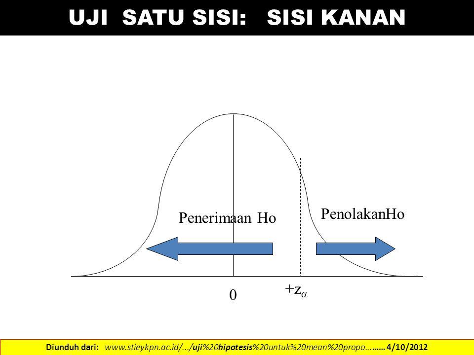 UJI SATU SISI: SISI KANAN Penerimaan Ho PenolakanHo +z  0 Diunduh dari: www.stieykpn.ac.id/.../uji%20hipotesis%20untuk%20mean%20propo...…… 4/10/2012