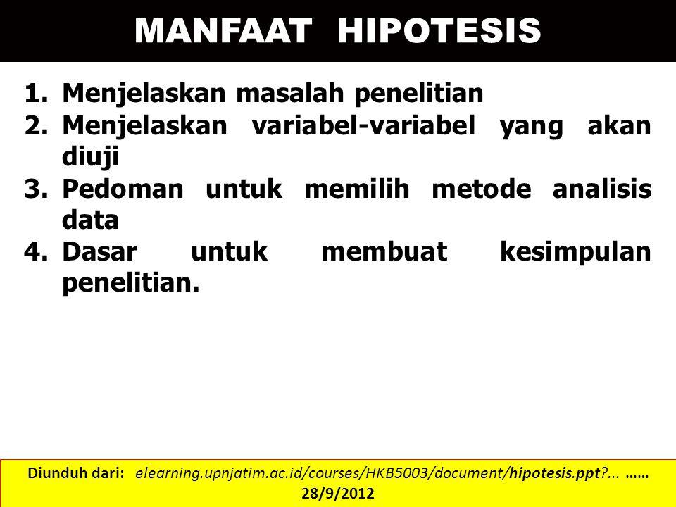 Statistika Induktif - Uji Hipotesis127 PROSEDUR UJI HIPOTESIS PROPORSI POPULASI 1.Rumusan Hipotesis H 0 :  =..