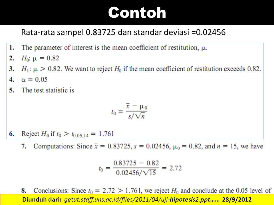 Contoh Rata-rata sampel 0.83725 dan standar deviasi =0.02456 Diunduh dari: getut.staff.uns.ac.id/files/2011/04/uji-hipotesis2.ppt…… 28/9/2012