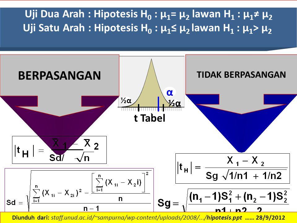 Uji Dua Arah : Hipotesis H 0 : µ 1 = µ 2 lawan H 1 : µ 1 ≠ µ 2 Uji Satu Arah : Hipotesis H 0 : µ 1 ≤ µ 2 lawan H 1 : µ 1 > µ 2 BERPASANGAN TIDAK BERPA