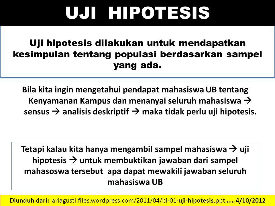 Uji hipotesis dilakukan untuk mendapatkan kesimpulan tentang populasi berdasarkan sampel yang ada. UJI HIPOTESIS Bila kita ingin mengetahui pendapat m