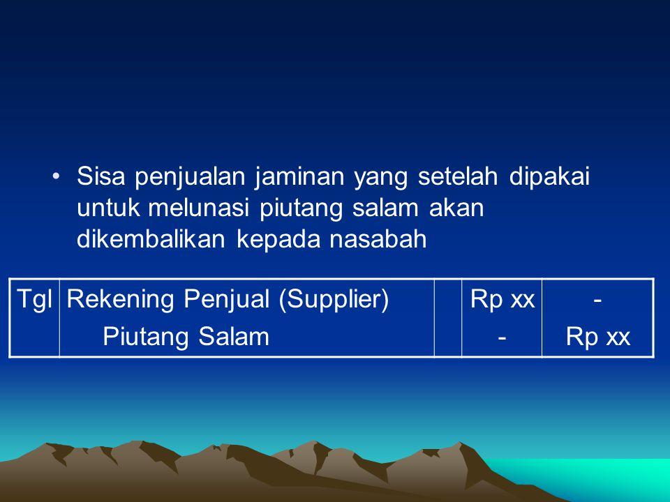 Pencatatan saat Penerimaan Barang -Bank tidak menerima sebagian atau seluruh barang Bank dapat mengenakan denda kepada nasabah yang mampu menunaikan kewajiban namun dengan sengaja tidak menunaikan.