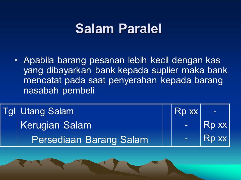 Ilustrasi Transaki Salam dan Akuntansinya 1 April 2009 Pak Umar mengajukan pembiayaan ke Bank Syariah.