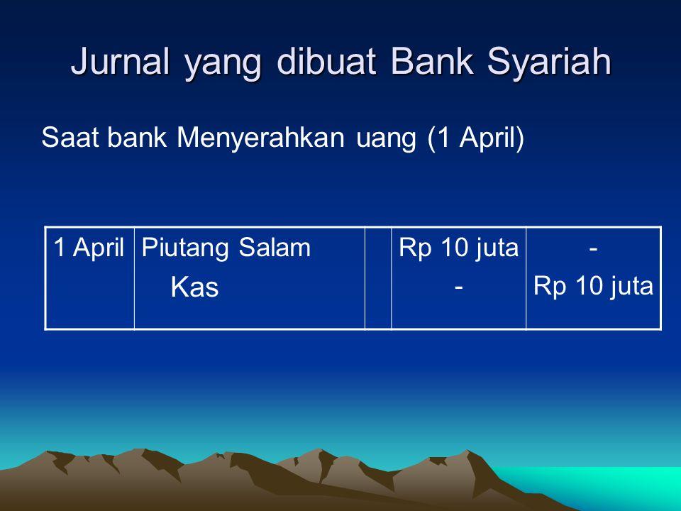Jurnal yang dibuat Bank Syariah Saat bank menerima beras C4 2.000 kg dengan harga Rp 5.000,00 per kg (1 Juli ) 1 JuliPersediaan Salam Piutang Salam Rp 10 juta - Rp 10 juta