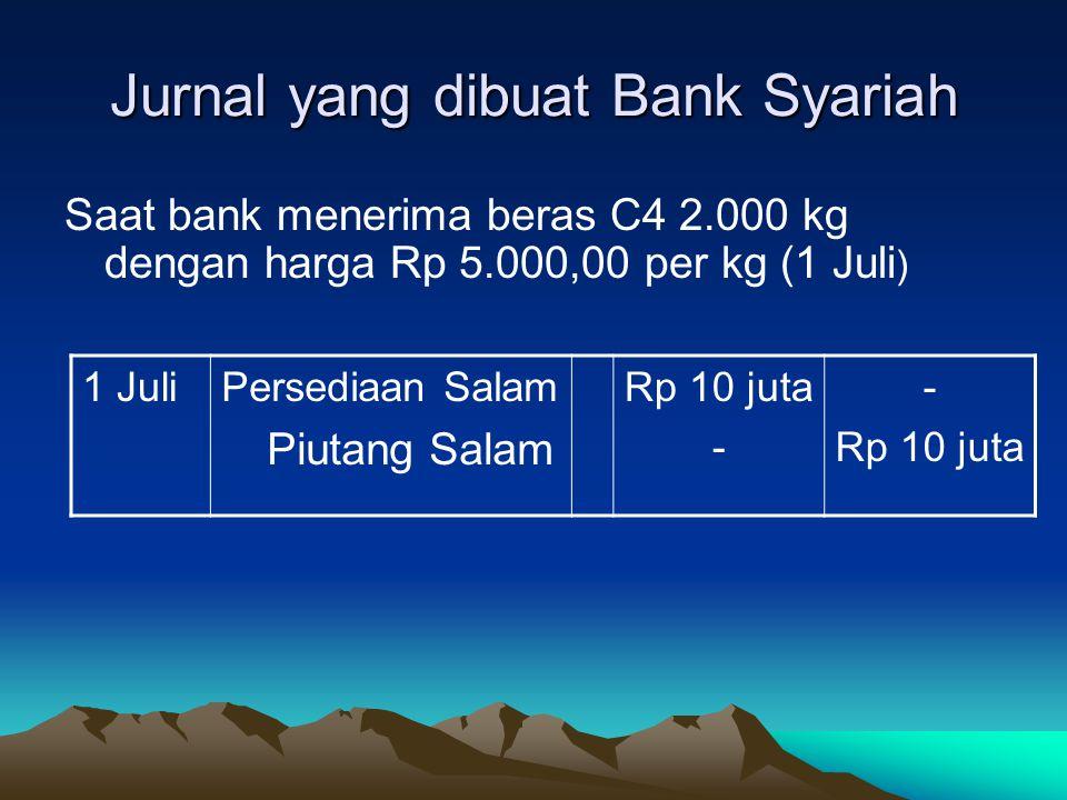 Jurnal yang dibuat Bank Syariah Saat bank menjual beras ke Bulog (1 Juli) 1 JuliKas Persediaan Salam Keuntungan Salam Rp 10.800.000 - Rp 10.000.000 Rp 800.000