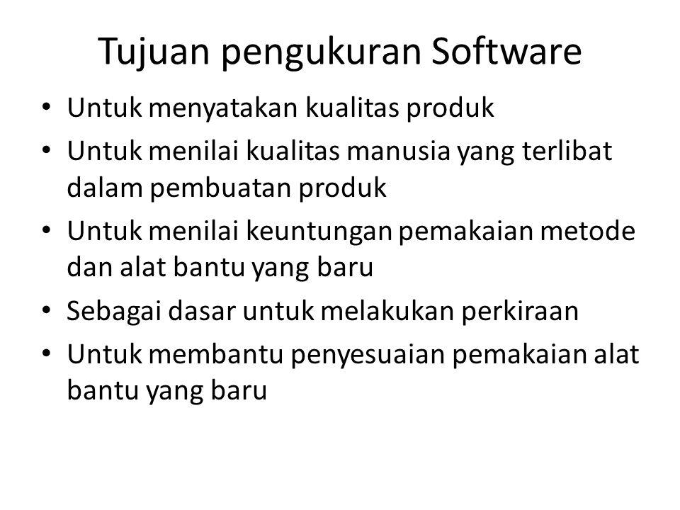 Tujuan pengukuran Software Untuk menyatakan kualitas produk Untuk menilai kualitas manusia yang terlibat dalam pembuatan produk Untuk menilai keuntungan pemakaian metode dan alat bantu yang baru Sebagai dasar untuk melakukan perkiraan Untuk membantu penyesuaian pemakaian alat bantu yang baru