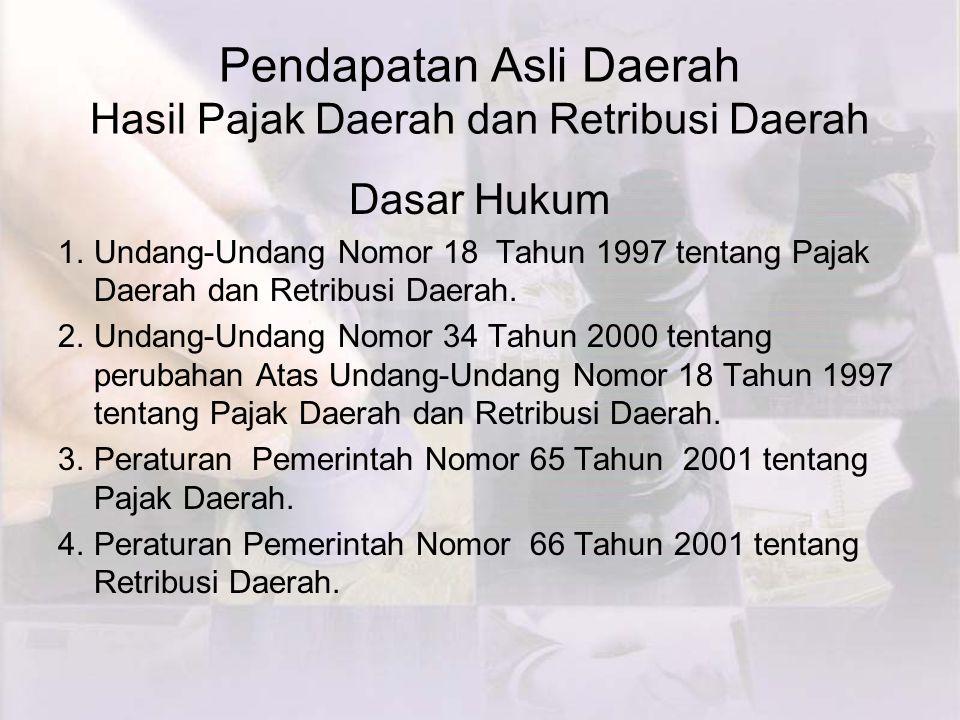 Pendapatan Asli Daerah Hasil Pajak Daerah dan Retribusi Daerah Dasar Hukum 1.Undang-Undang Nomor 18 Tahun 1997 tentang Pajak Daerah dan Retribusi Daerah.