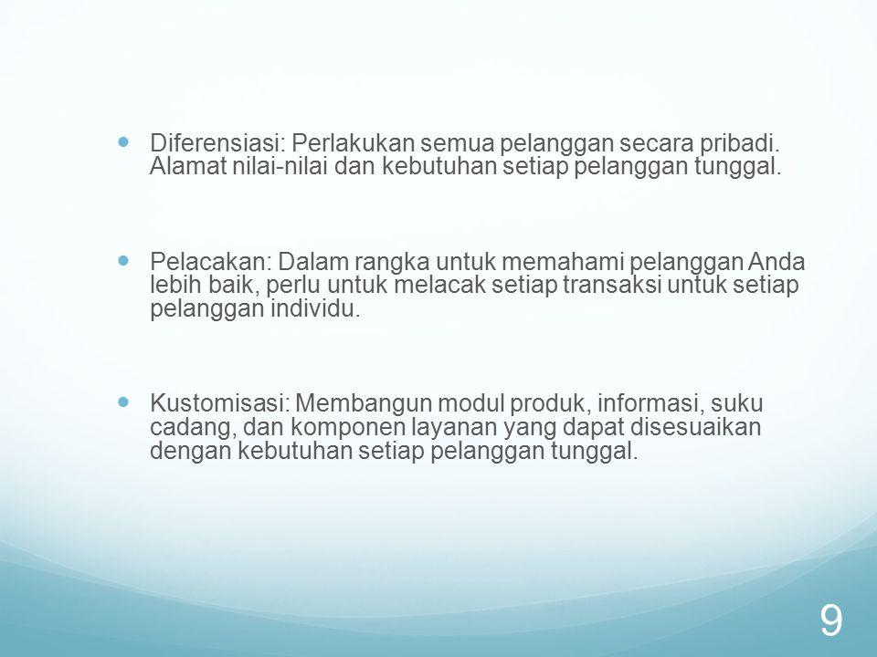 Diferensiasi: Perlakukan semua pelanggan secara pribadi.