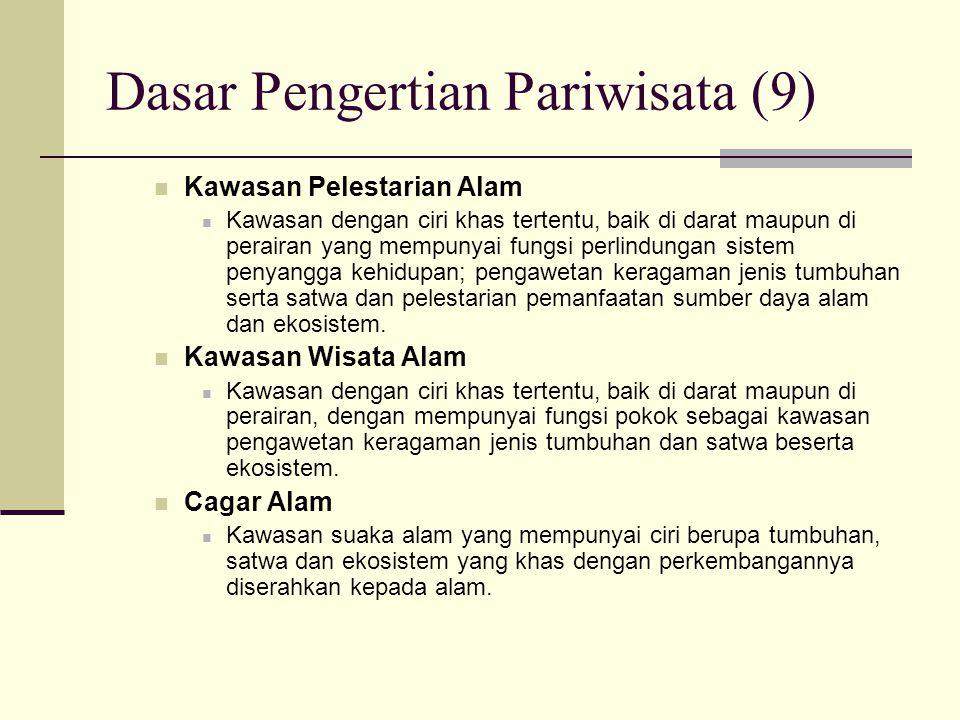 Dasar Pengertian Pariwisata (9) Kawasan Pelestarian Alam Kawasan dengan ciri khas tertentu, baik di darat maupun di perairan yang mempunyai fungsi per