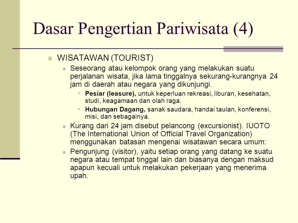 Dasar Pengertian Pariwisata (4) WISATAWAN (TOURIST) Seseorang atau kelompok orang yang melakukan suatu perjalanan wisata, jika lama tinggalnya sekuran