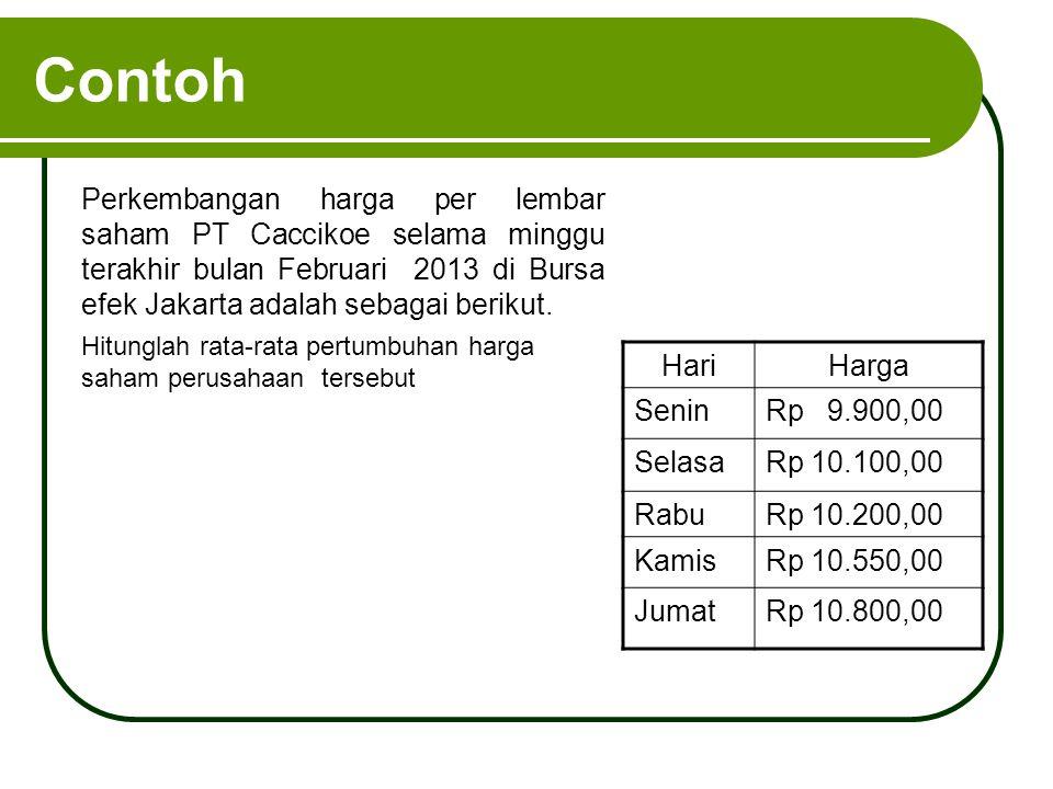 Contoh Perkembangan harga per lembar saham PT Caccikoe selama minggu terakhir bulan Februari 2013 di Bursa efek Jakarta adalah sebagai berikut. HariHa