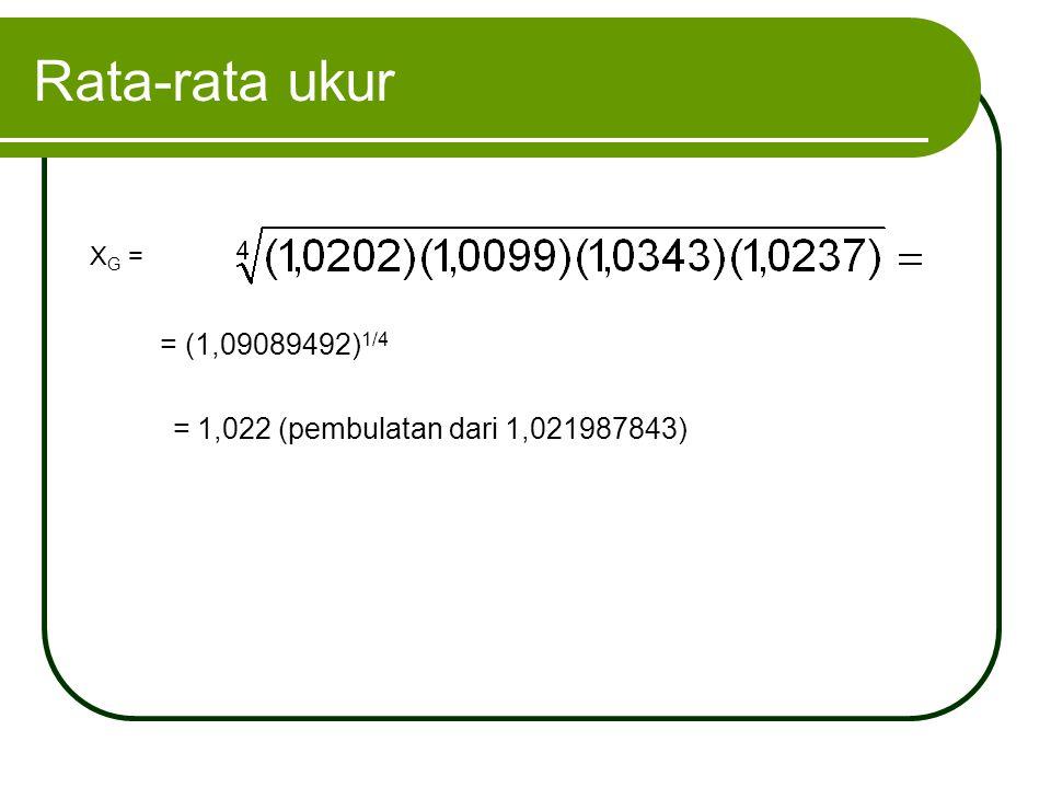 Rata-rata ukur = (1,09089492) 1/4 = 1,022 (pembulatan dari 1,021987843) X G =