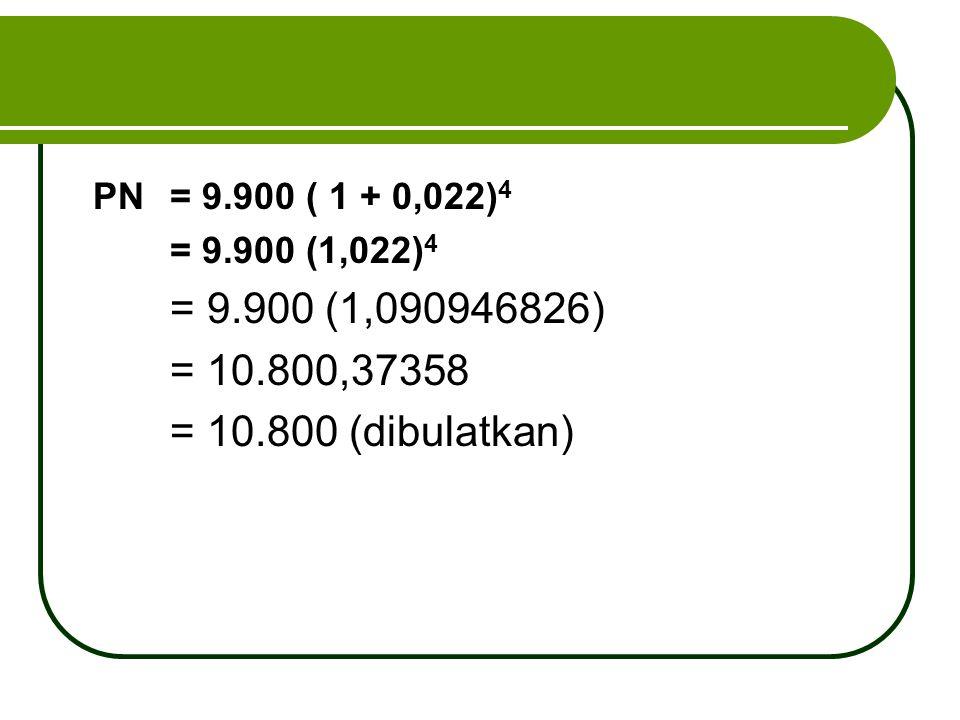PN = 9.900 ( 1 + 0,022) 4 = 9.900 (1,022) 4 = 9.900 (1,090946826) = 10.800,37358 = 10.800 (dibulatkan)