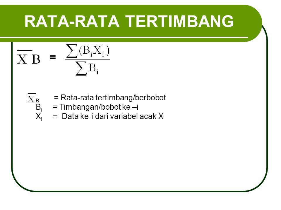 RATA-RATA TERTIMBANG = B = Rata-rata tertimbang/berbobot B i = Timbangan/bobot ke –i X i = Data ke-i dari variabel acak X