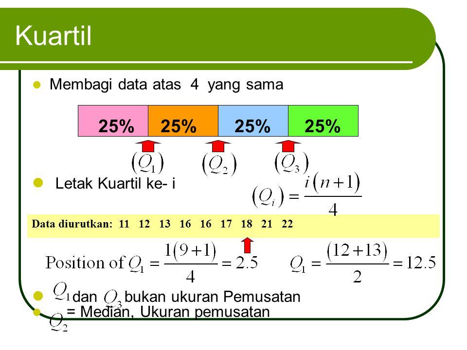Kuartil Membagi data atas 4 yang sama Letak Kuartil ke- i dan bukan ukuran Pemusatan = Median, Ukuran pemusatan 25% Data diurutkan: 11 12 13 16 16 17