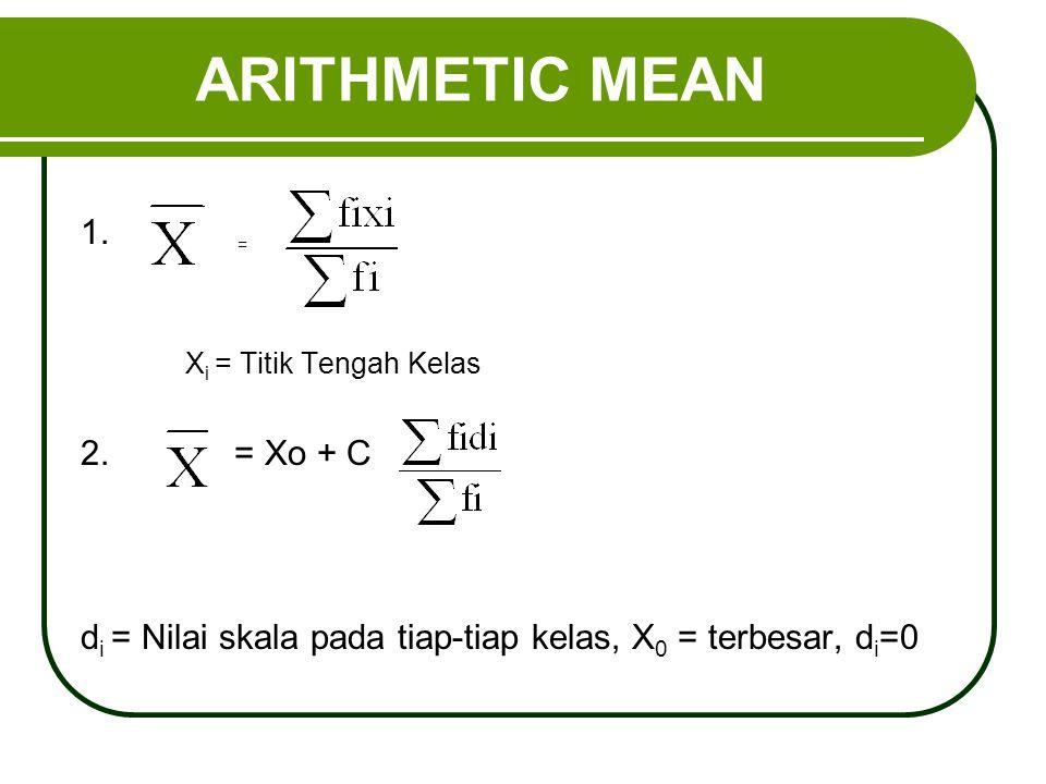 ARITHMETIC MEAN 1. X i = Titik Tengah Kelas 2. = Xo + C d i = Nilai skala pada tiap-tiap kelas, X 0 = terbesar, d i =0 =