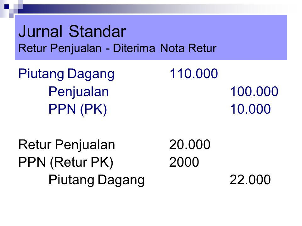 Jurnal Standar Retur Penjualan - Diterima Nota Retur Piutang Dagang110.000 Penjualan100.000 PPN (PK)10.000 Retur Penjualan20.000 PPN (Retur PK)2000 Pi