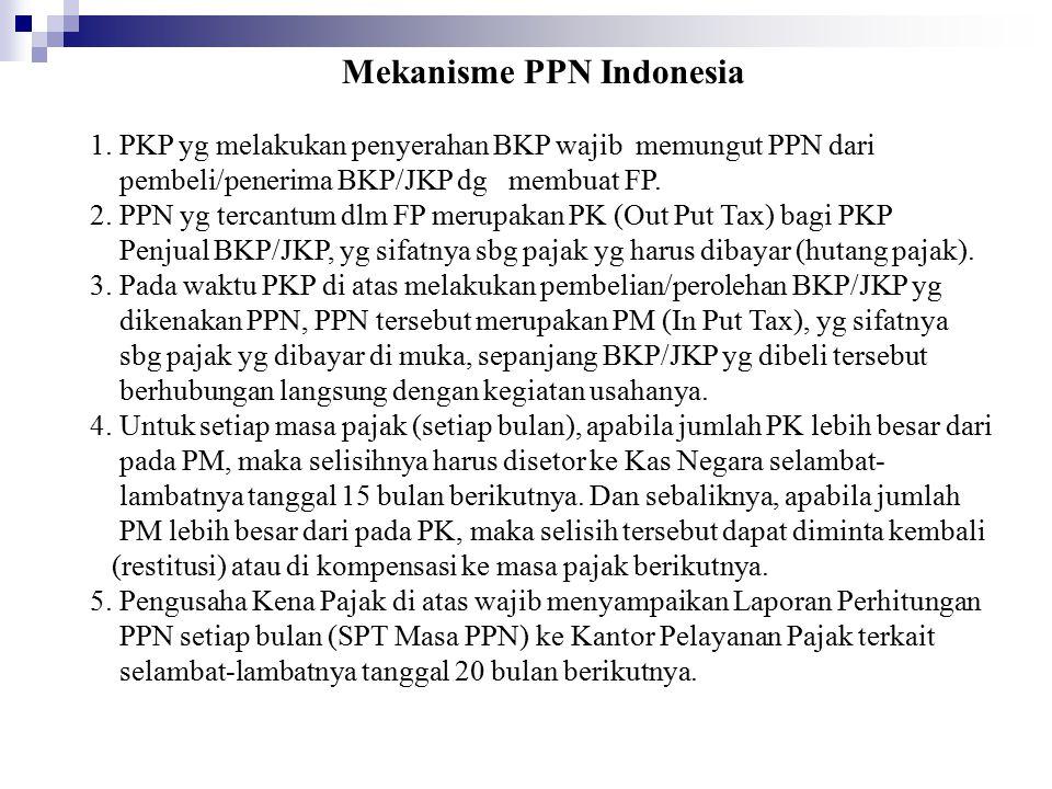 Mekanisme PPN Indonesia 1. PKP yg melakukan penyerahan BKP wajib memungut PPN dari pembeli/penerima BKP/JKP dg membuat FP. 2. PPN yg tercantum dlm FP