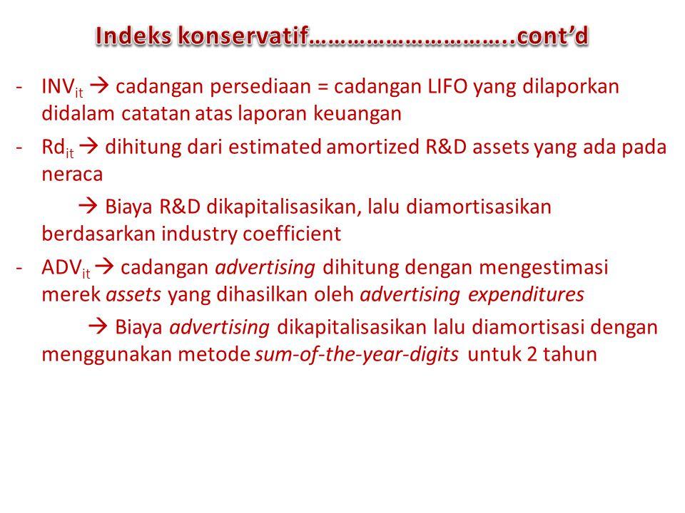 -INV it  cadangan persediaan = cadangan LIFO yang dilaporkan didalam catatan atas laporan keuangan -Rd it  dihitung dari estimated amortized R&D ass