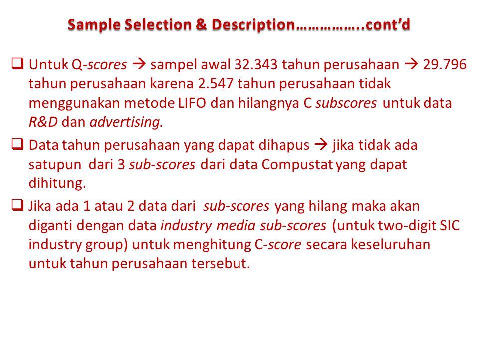 Sample Selection & Description……………..cont'd  Untuk Q-scores  sampel awal 32.343 tahun perusahaan  29.796 tahun perusahaan karena 2.547 tahun perusa