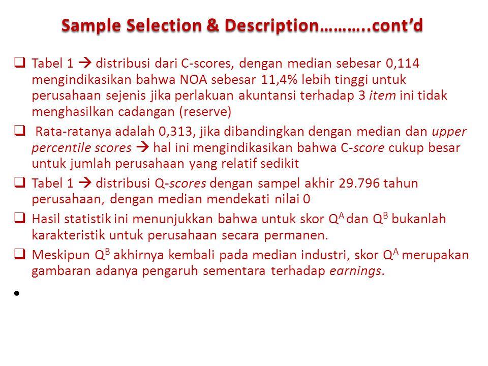 Sample Selection & Description………..cont'd  Tabel 1  distribusi dari C-scores, dengan median sebesar 0,114 mengindikasikan bahwa NOA sebesar 11,4% le