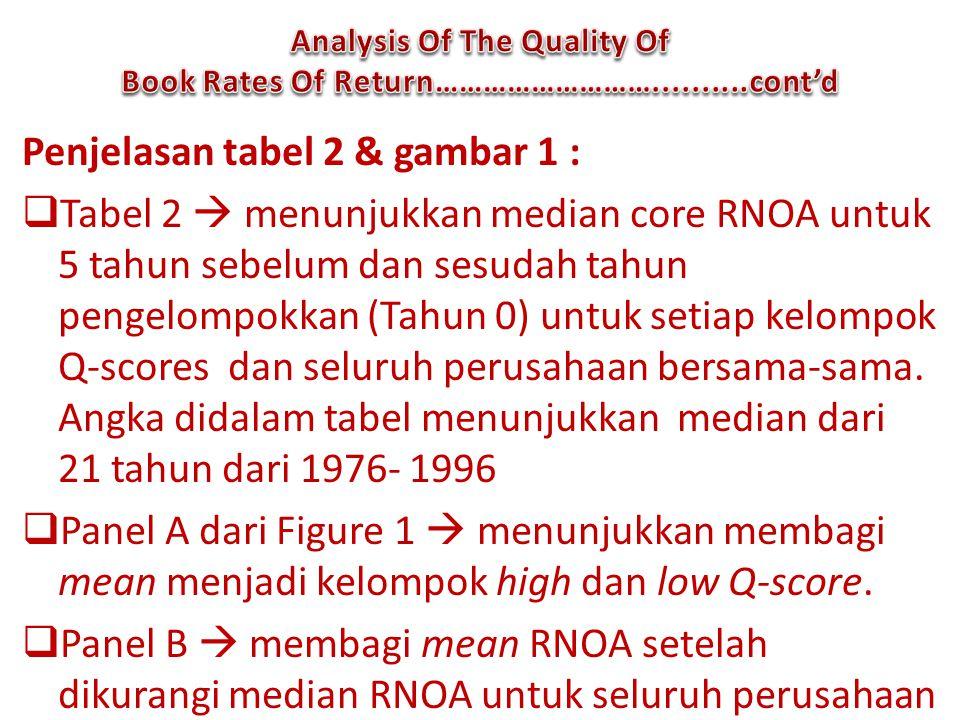 Penjelasan tabel 2 & gambar 1 :  Tabel 2  menunjukkan median core RNOA untuk 5 tahun sebelum dan sesudah tahun pengelompokkan (Tahun 0) untuk setiap