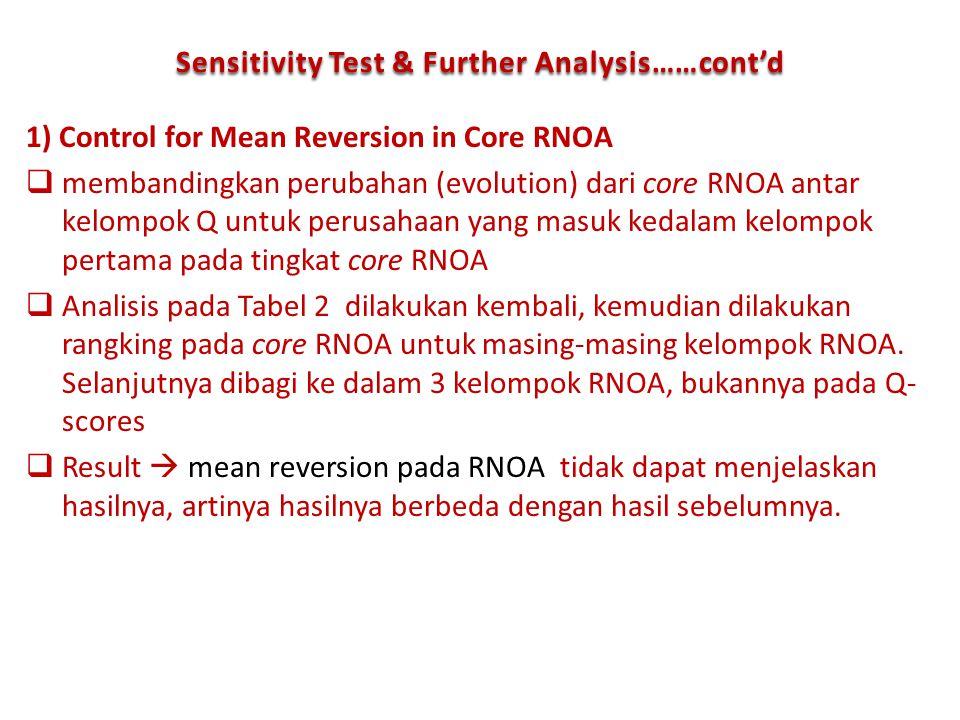 1) Control for Mean Reversion in Core RNOA  membandingkan perubahan (evolution) dari core RNOA antar kelompok Q untuk perusahaan yang masuk kedalam k