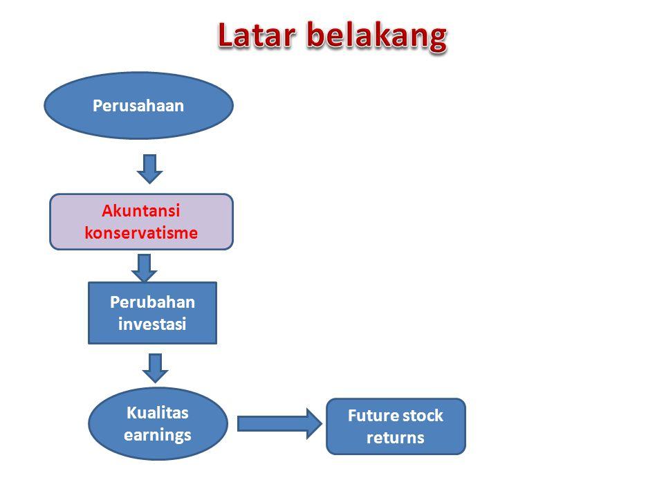 1) membangun ukuran diagnostik dari joint effect investasi dan akuntansi konservatisme 2) menguji bagaimana metode akuntansi mempengaruhi laba