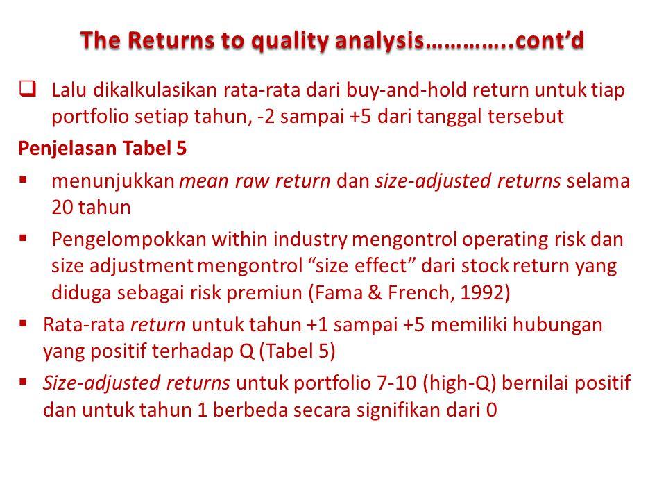 The Returns to quality analysis…………..cont'd  Lalu dikalkulasikan rata-rata dari buy-and-hold return untuk tiap portfolio setiap tahun, -2 sampai +5 d