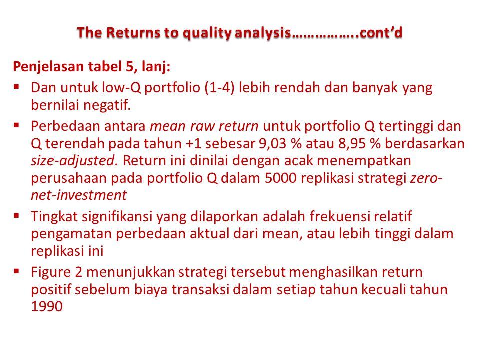 The Returns to quality analysis……………..cont'd Penjelasan tabel 5, lanj:  Dan untuk low-Q portfolio (1-4) lebih rendah dan banyak yang bernilai negatif