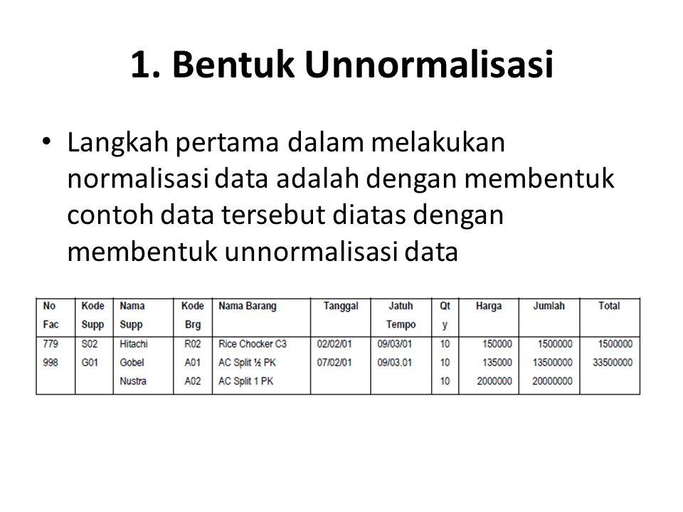 1. Bentuk Unnormalisasi Langkah pertama dalam melakukan normalisasi data adalah dengan membentuk contoh data tersebut diatas dengan membentuk unnormal
