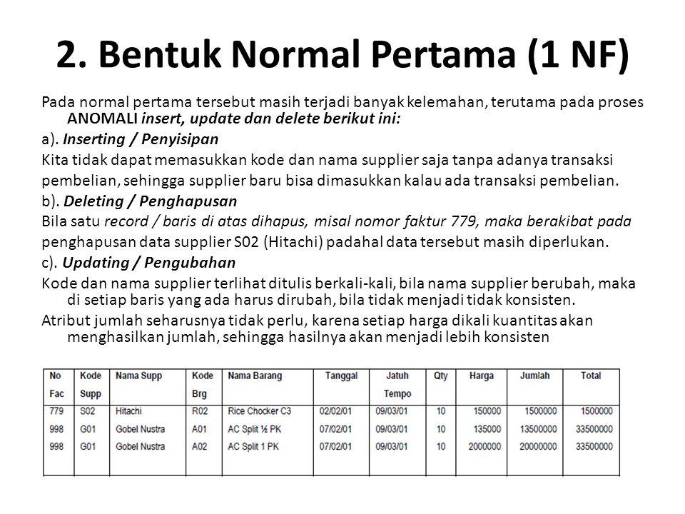 Pada normal pertama tersebut masih terjadi banyak kelemahan, terutama pada proses ANOMALI insert, update dan delete berikut ini: a). Inserting / Penyi