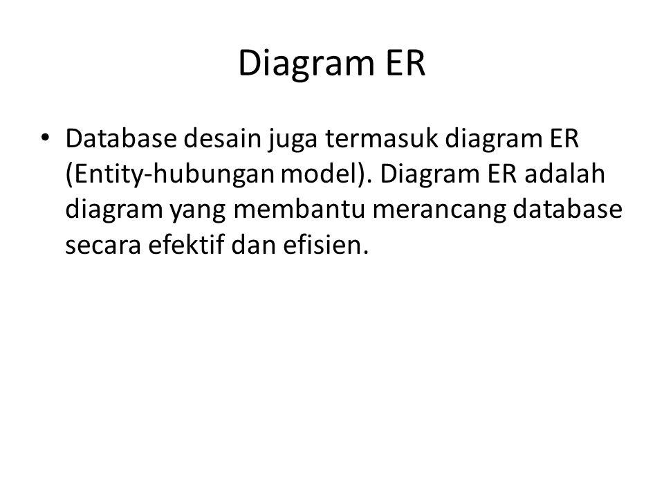 Diagram ER Database desain juga termasuk diagram ER (Entity-hubungan model). Diagram ER adalah diagram yang membantu merancang database secara efektif