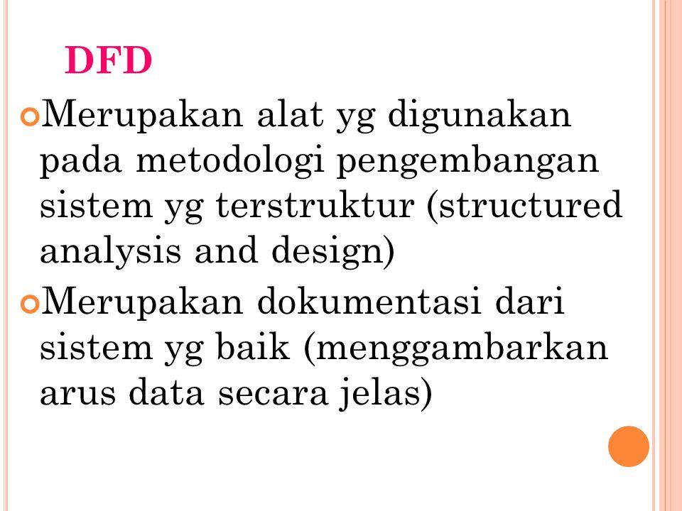 DFD Merupakan alat yg digunakan pada metodologi pengembangan sistem yg terstruktur (structured analysis and design) Merupakan dokumentasi dari sistem yg baik (menggambarkan arus data secara jelas)