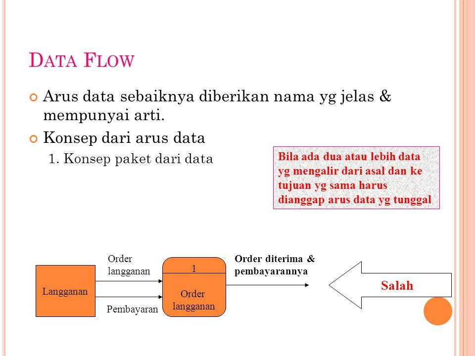 D ATA F LOW Arus data sebaiknya diberikan nama yg jelas & mempunyai arti. Konsep dari arus data 1. Konsep paket dari data Salah Bila ada dua atau lebi